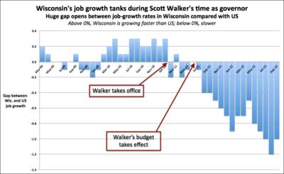 Walker.graph